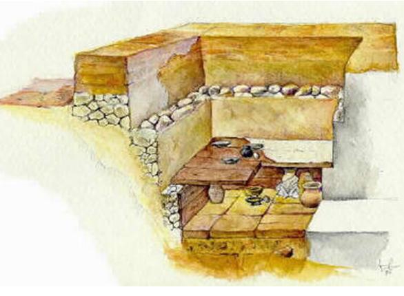 Reconstrucción de la tumba 1145 de Castellones de Ceal, ejemplo de la muerte en la cultura ibérica