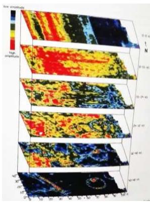 Prospección geofísica con georradar en Nyutabara